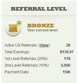 I've made a little over $100 from referrals at the time of publishing this review