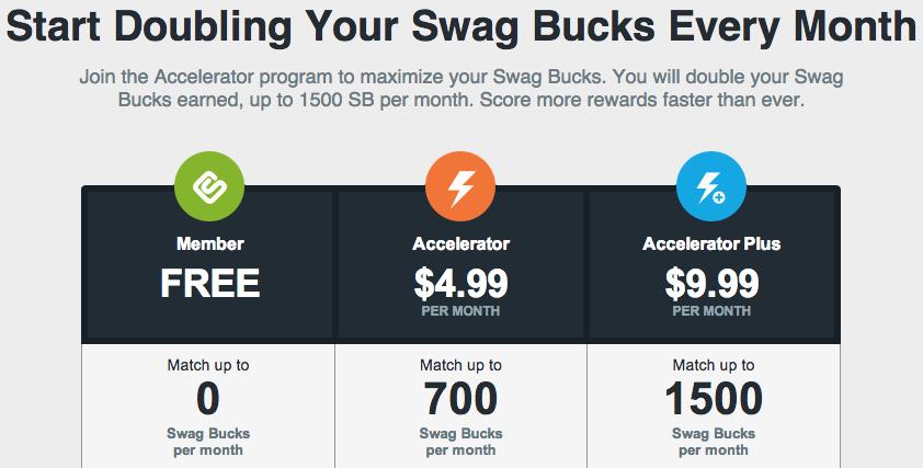 Swagbucks Accelerator