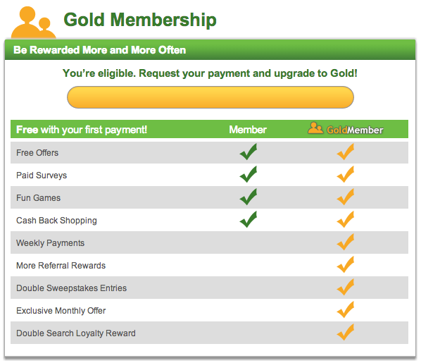 Inbox Dollars Gold Membership